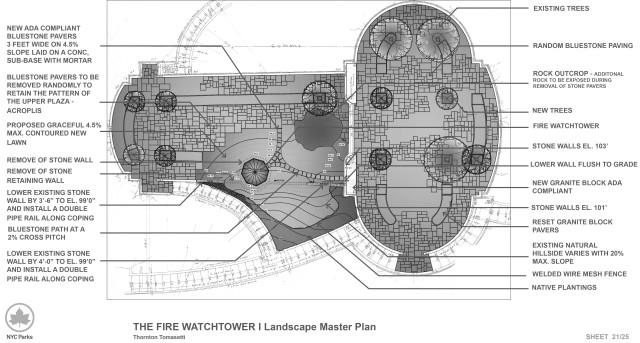 FWT CB11 Presentation 6-11-15 Slide 21 Landscape Master Plan