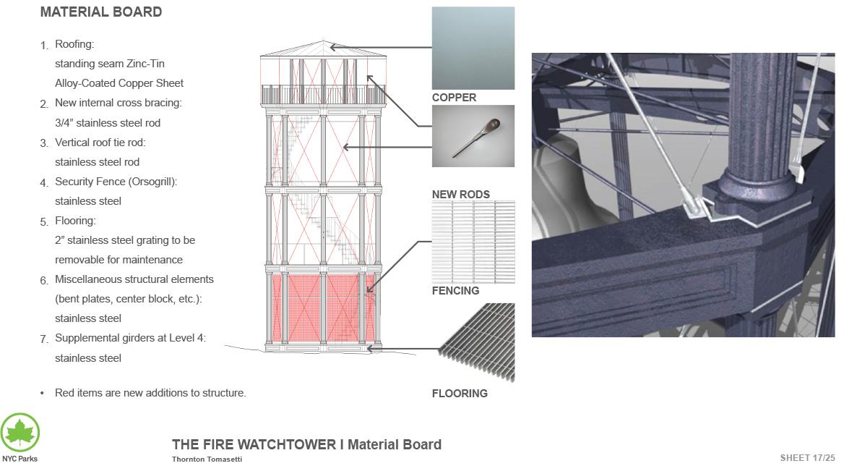 FWT CB11 Presentation 6-11-15 Slide 17 Materials Board
